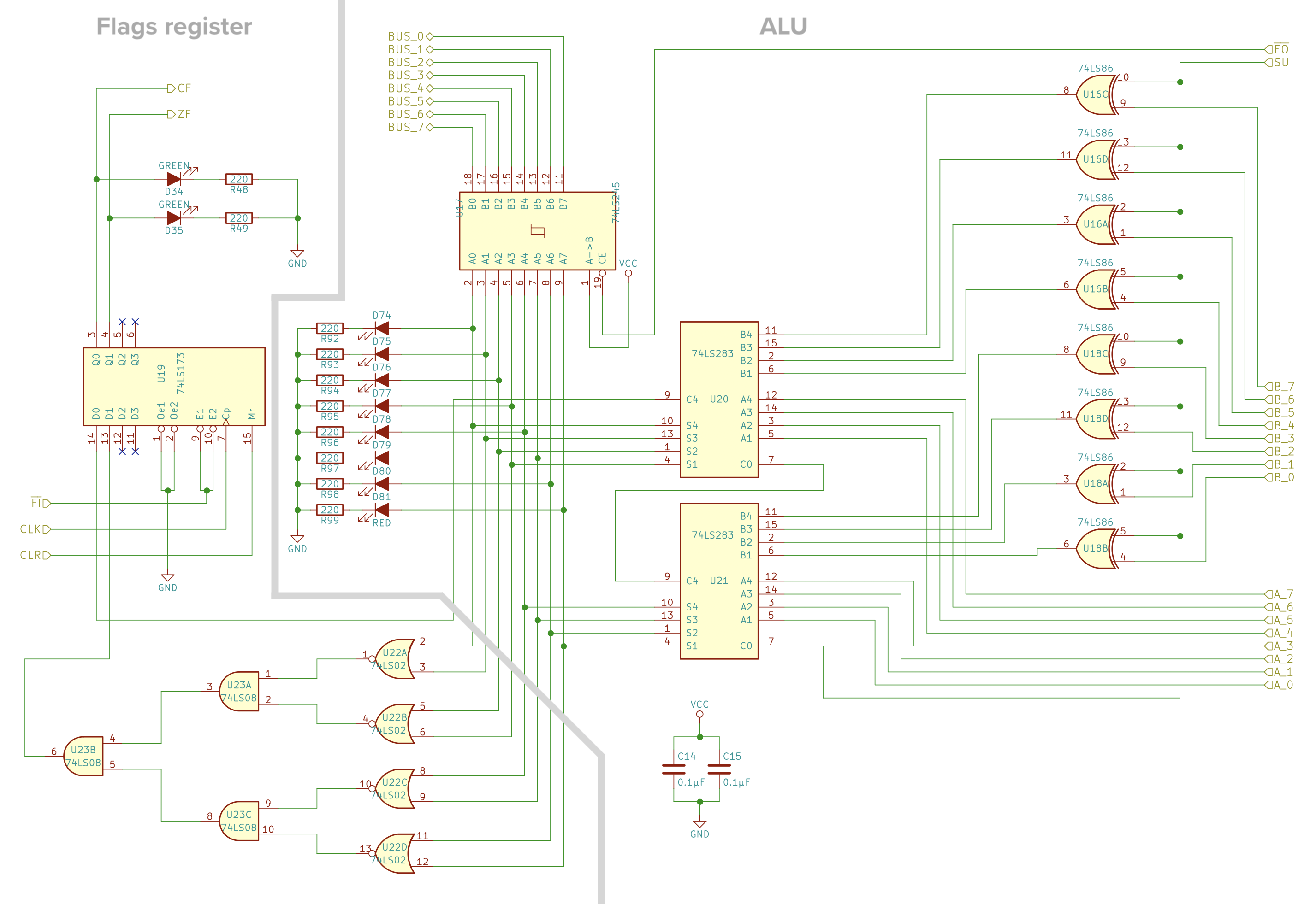 Logic Unit Diagram 8 Bit Alu Circuit